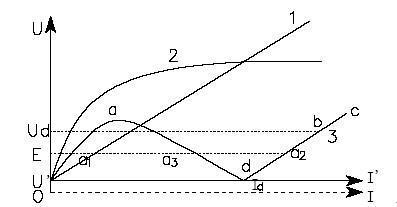 中性点经电阻接地后串联铁磁谐振电路特性